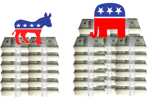 Democratic Donkey and Republican Elephant on Stacks of Money